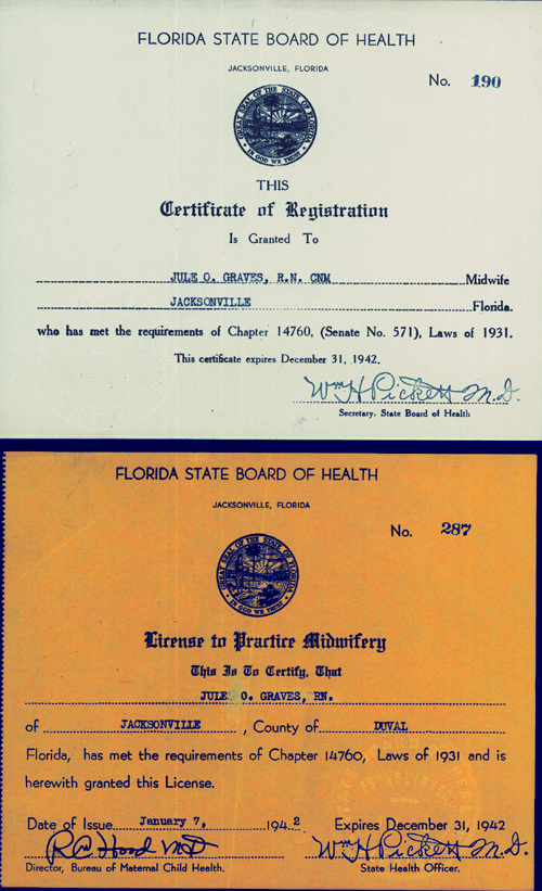 License to