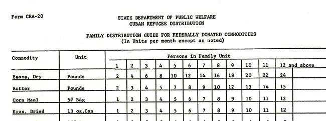 Resettlement Re-Cap, May 1964
