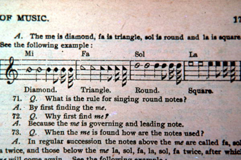 "Section of ""Rudiments of Music"" from a revised copy of the ""Sacred Harp"" by W.M. Cooper (not after 1979)"